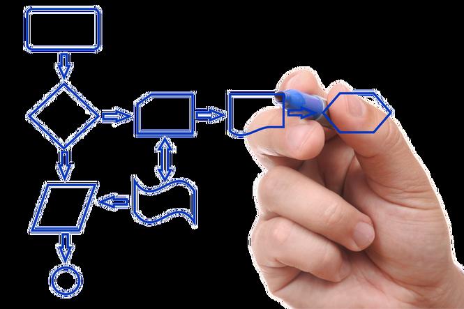 Сценарный подход к моделированию поведения бизнес - систем
